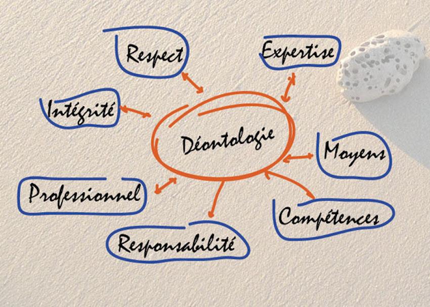 Déontologie et Immobilier